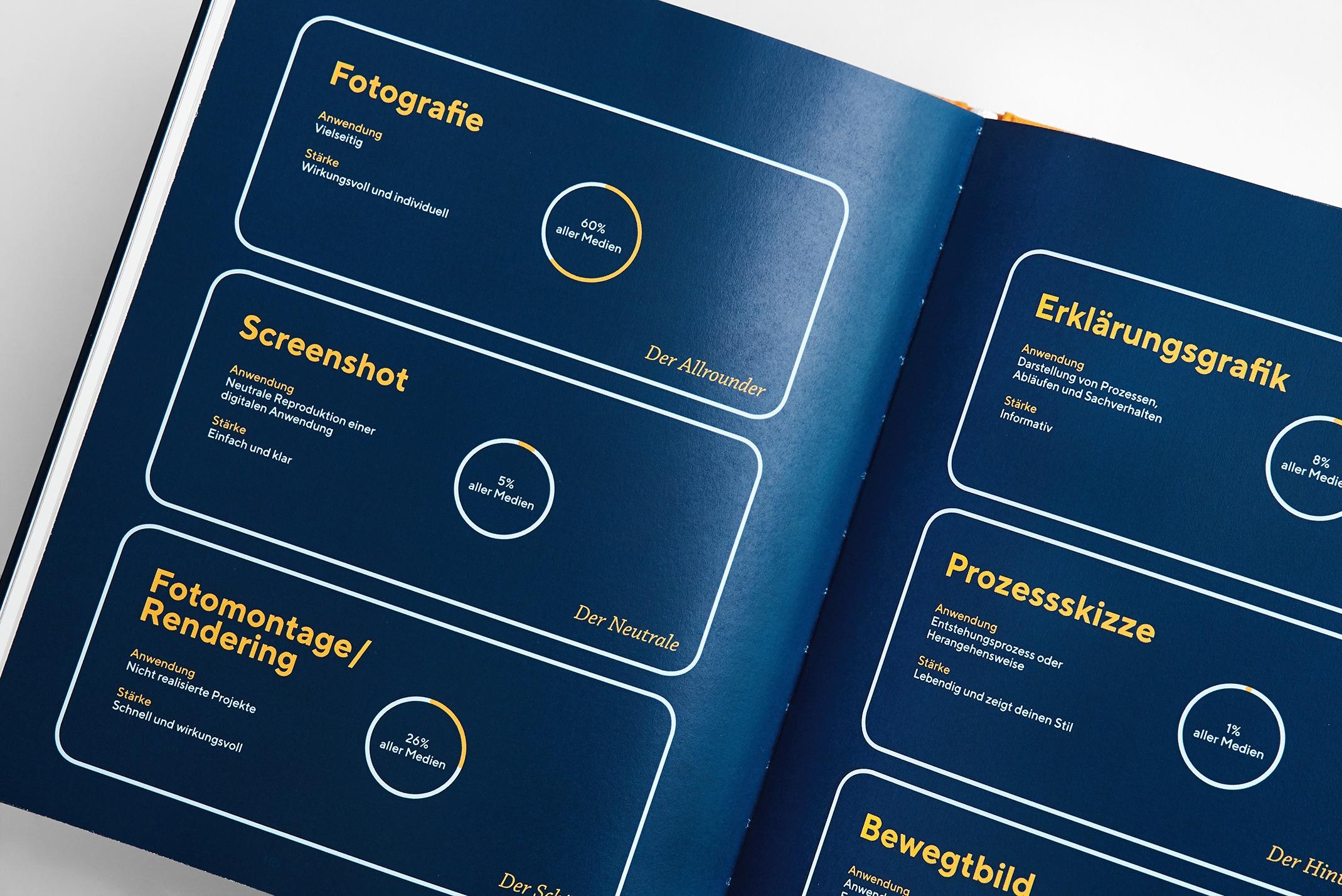 Editorialdesign straubmuellerstudios Stuttgart Buch blau